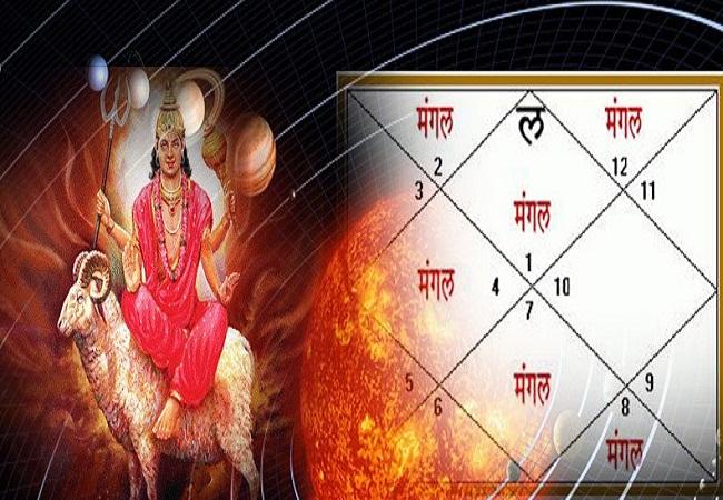 PunjabKesari, मंगल, सिंह राशि, Mars, Leo