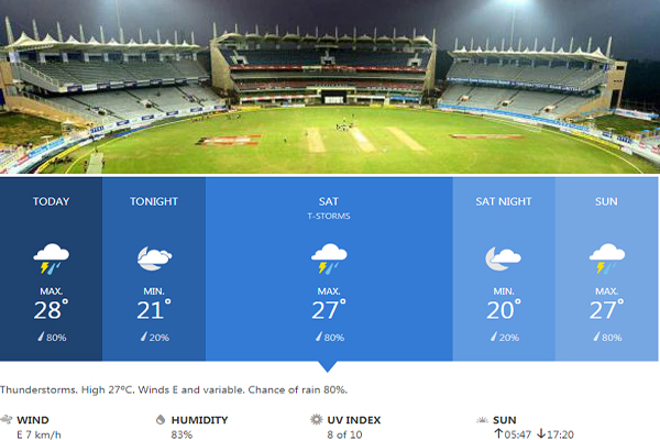 india v south africa IND v SA 3st Test LIVE