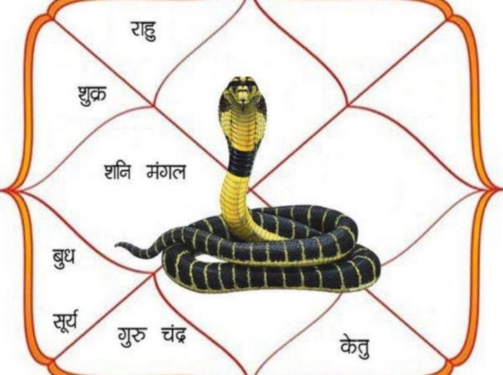 PunjabKesari, kundli tv,  kaal sarp dosh image