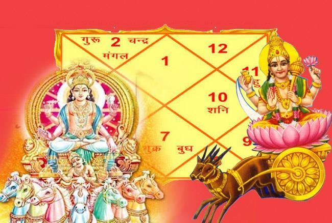 PunjabKesari, Surya and Chandra Planet in Horoscope, कुंडली सूर्य और चंद्र ग्रह
