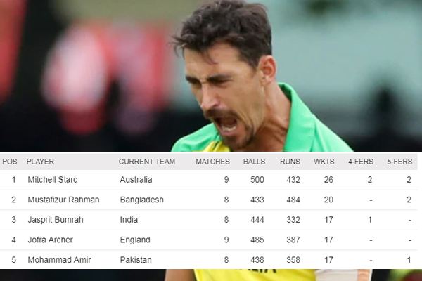 CWC 2019 : League Stage end : see Points table, leading scorer tally