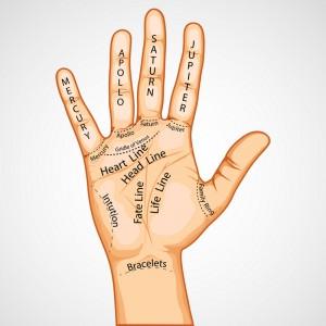 PunjabKesari, Palmistry, Hands, Fingers, Couples Love, Love Partner, palmistry meaning, palmistry fate line, palmistry love lines