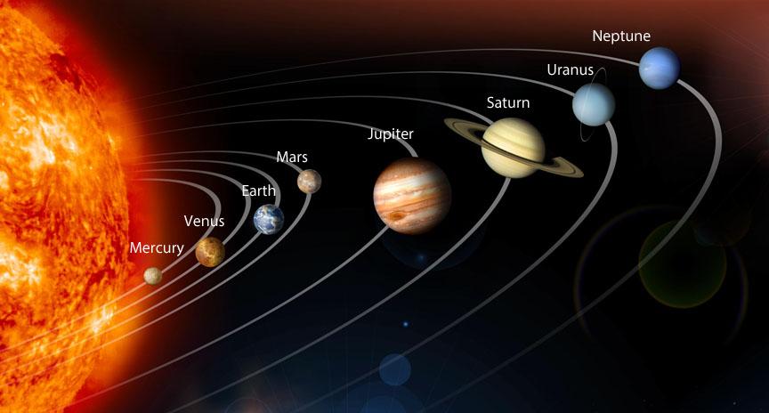 PunjabKesari, Planets, ग्रह, Solar System, सौर मंडल