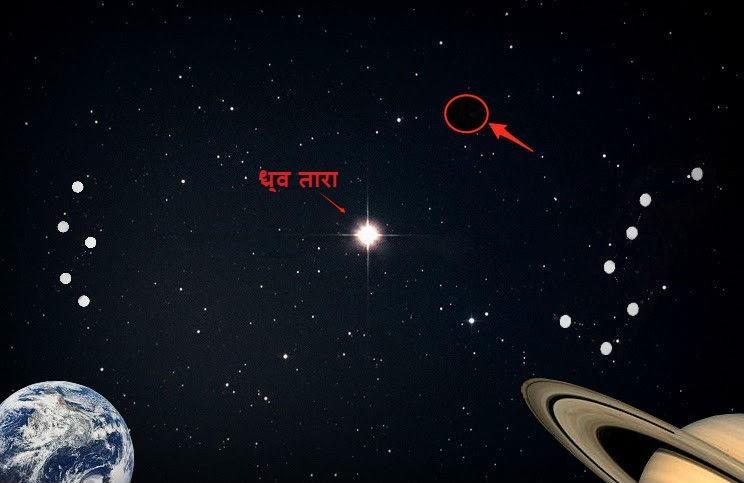 PunjabKesari Story of the devote Dhruv