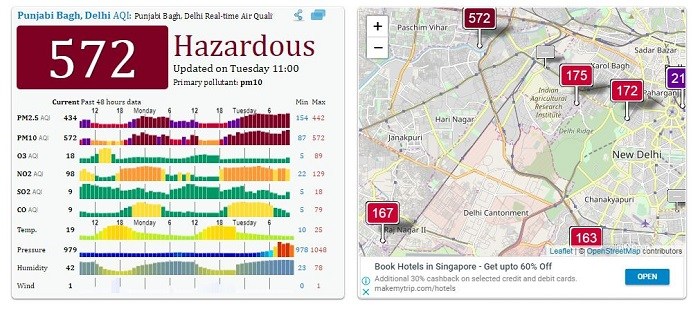 New Delhi Air Quality Index