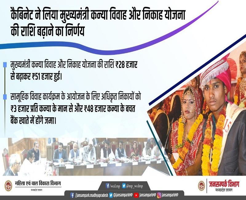 PunjabKesari, Madhya Pardesh Hindi News,Bhopal Hindi News,Bhopal Hindi Samachar, CM Kamalnath, Cabinet Meating, Farmer's debt waiver
