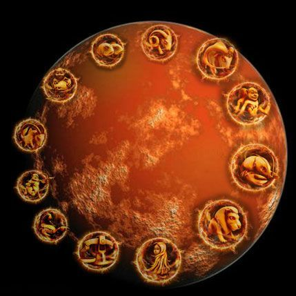 PunjabKesari, Mars transit, मंगल, मंगल का राश परिवर्तन, Mars Transit, Mars transit in Aquarius, 12 Zodiac Signs, Effects of 12 Zodiac Signs, Jyotish Gyan, Jyotish Shastra, Astrology
