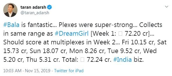 Bollywood Tadka, Bala Box Office