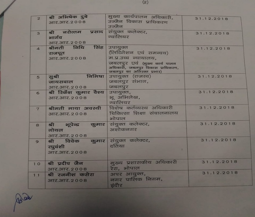 PunjabKesari, Madhya Pardesh Hindi News , Bhopal Hindi News,  Bhopal Hindi Samachar, IPS Officers, Transffer, Promotion