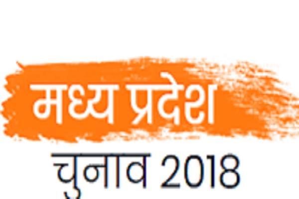 PunjabKesari, Mp News, Punjab Kesari, Rajasthan, Chhattisgarh,telangana, mijoram, Assembly Election 2018, Counting Votes,BJP, Congress,बीजेपी,कांग्रेस,भोपाल न्यूज,विधानसभा चुनाव,मतगणना