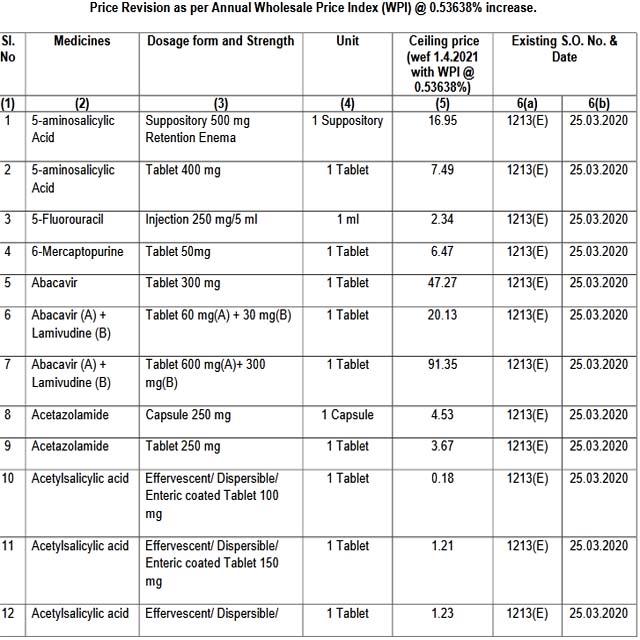 PunjabKesari, List Image