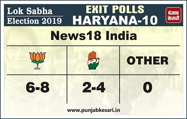 PunjabKesari,news18 india