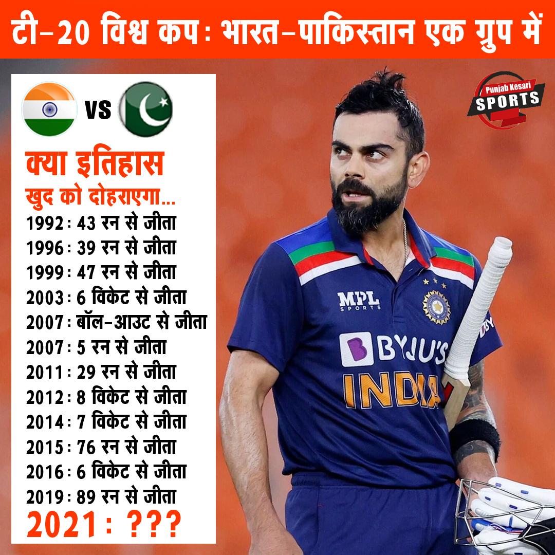 Gautam Gambhir, India vs Pakistan T 20 World Cup match, T 20 World cup, गौतम गंभीर, विराट कोहली, रोहित शर्मा, Virat Kohli, Rohit Sharma