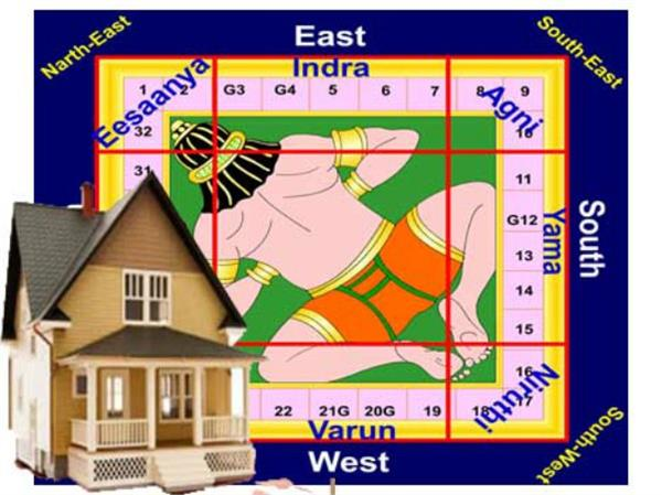 do not want to be poor follow these small vastu tips