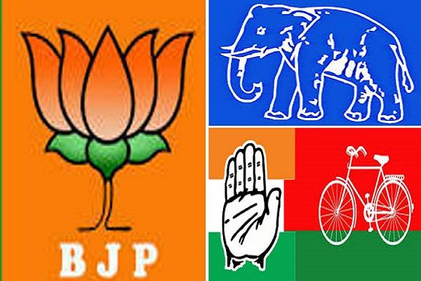 bjp samajwadi party bsp yogi adityanath mayawati akhilesh yadav