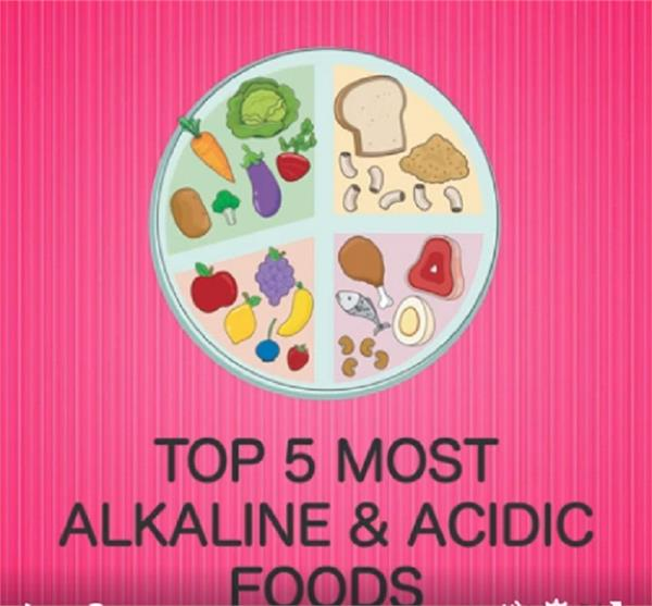 difference between alkaline and acidic foods