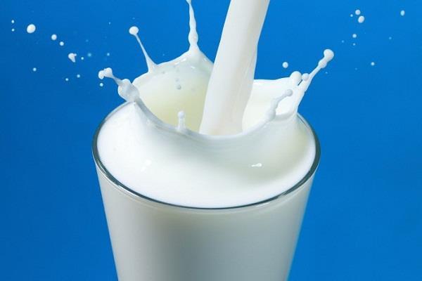 measures of milk