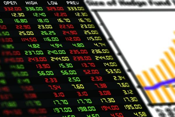 sentinel link for irregularities in the stock market in china