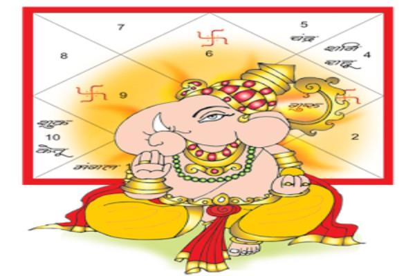 astrological prediction of kundli