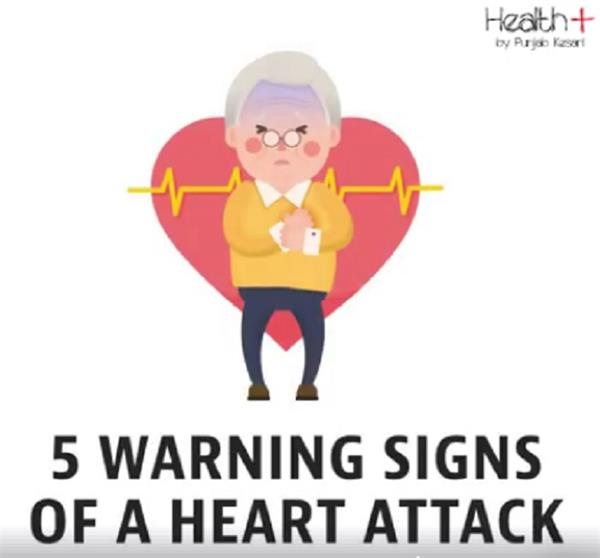 these symptoms may appear in the body for heart attack