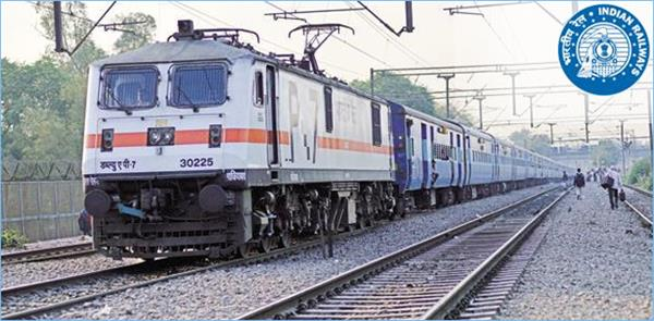 rrb group d exam city and date information details