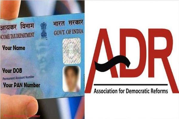 adr pan card congress bjp kerala
