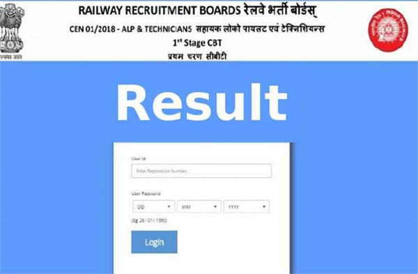 rrb alp and technician recruitment exam results can come next week
