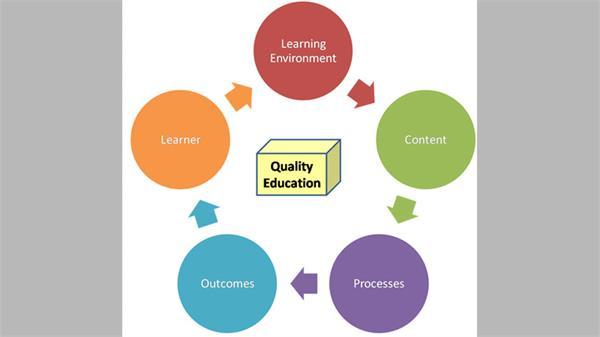 unicef bihar s quality education workshop till 26