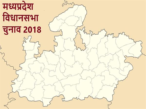 in the politics of mp these states have been dominated
