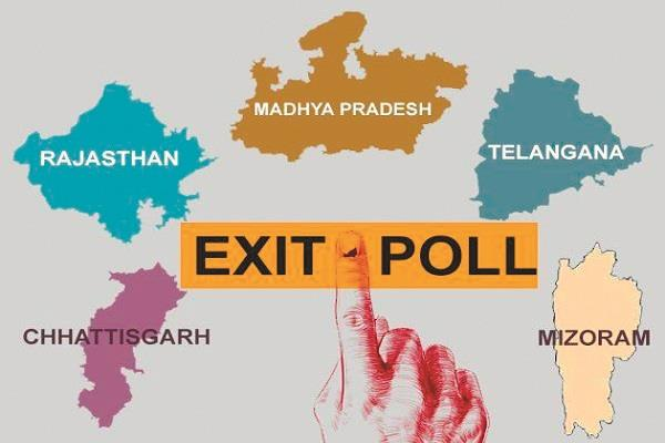 elections in india are difficult to make  predictions