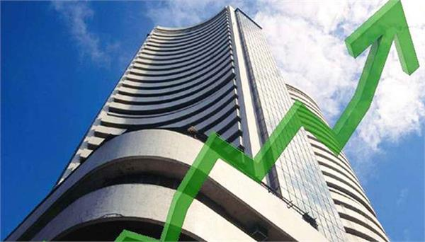 shares in the stock market sensex 200 and nifty 50 points stronger
