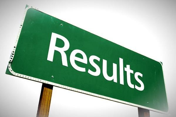 hpssc declared result of various posts