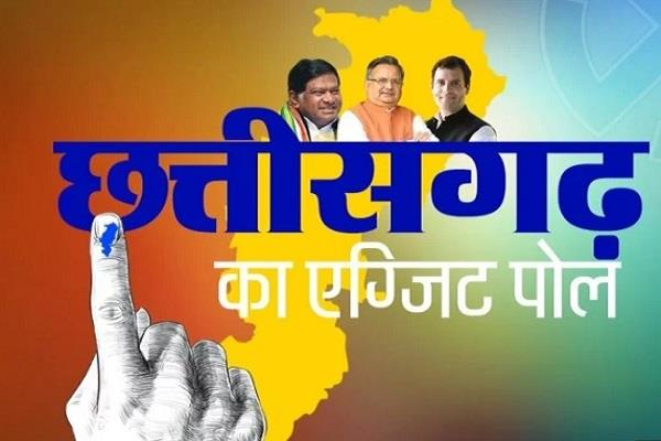 exit poll chhattisgarh election