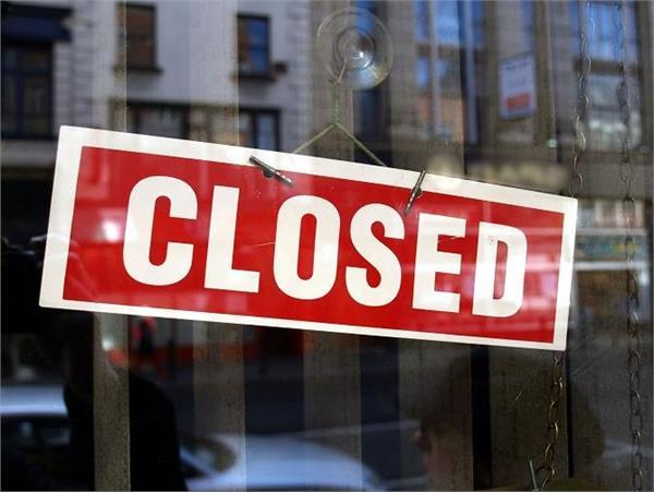 closing stock market
