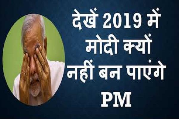 nda bjp narendra modi 2019 general election