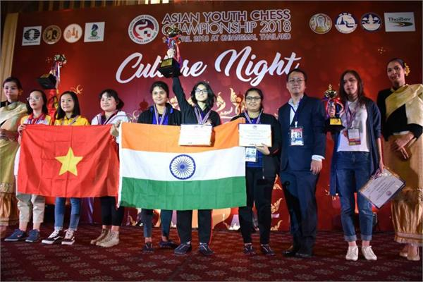 asian youth chess championship 2018