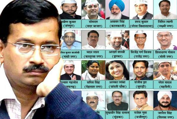 aap mla benefits case election commission to hear on may 17