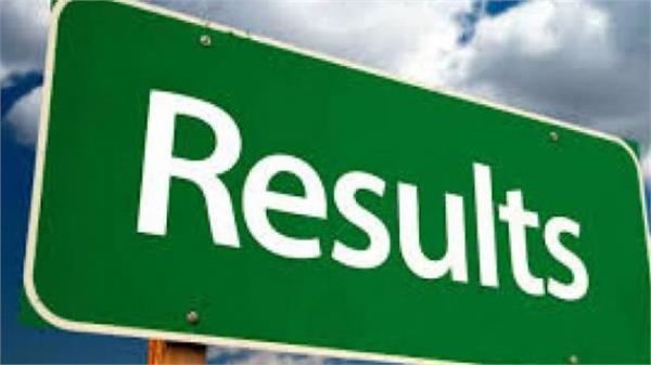 chhatisgarh board cgbse 10th 12th result 2018
