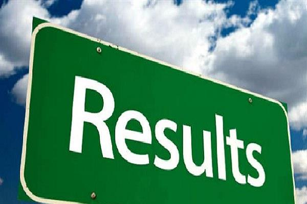 maharashtra hsc result 2018 88 41 of students passed