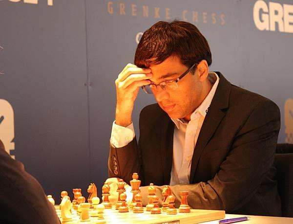 fide chess rating