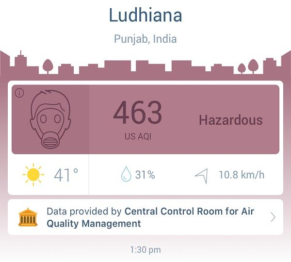 air pollution in ludhiana