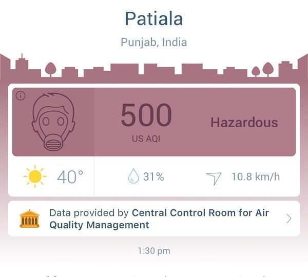 patiala air pollution