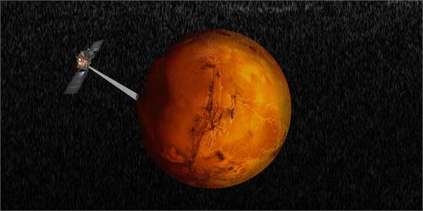 mars has a vast underground reservoir of water