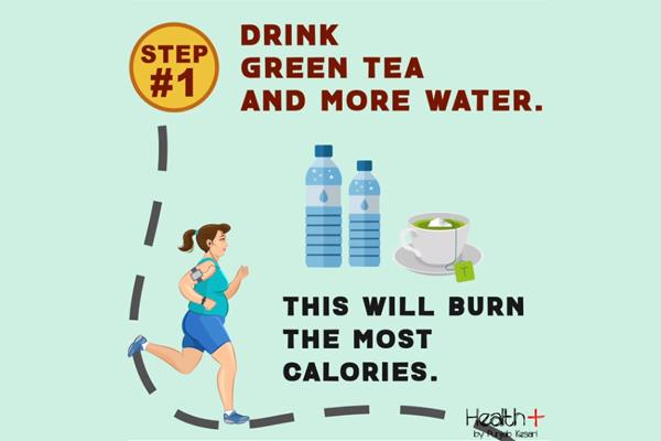 7 steps to speed up your metabolism