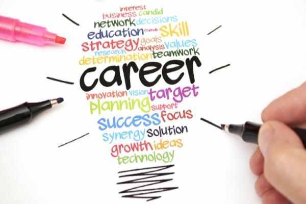 characteristics job salary career tips