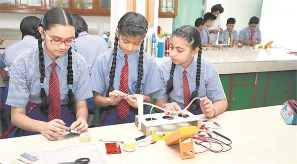 interest of curiosity and science among the learners