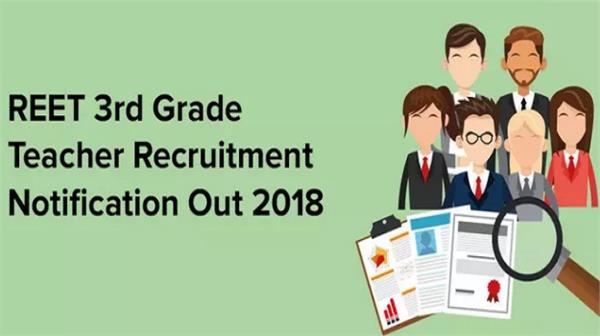 regional list for recruitment of rajasthan 3 grade teacher recruitment