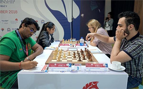 fide world junior and girls under 20 chess championship 2018