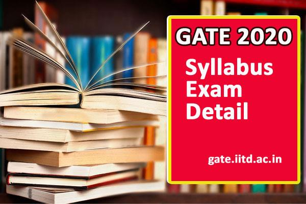 gate 2020 syllabus for the examination continues exam details