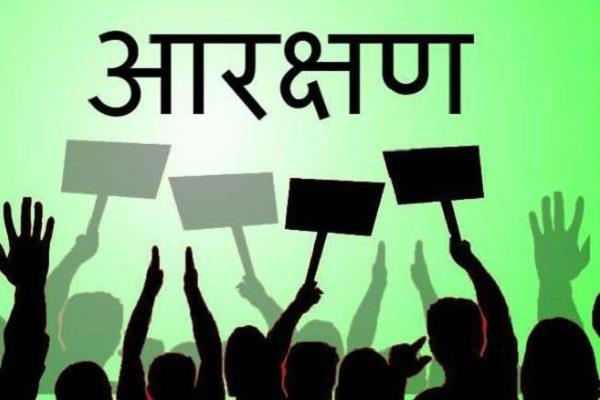 reservation fixed for district panchayat presidents